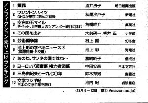 アマゾンランキング2位@週刊朝日 2010年12月31日号
